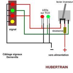 Electricité TCO - Train miniature : la gare de Derneville en HO (1/87)