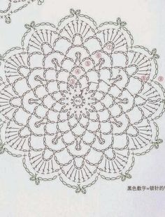http://tecendoartesesonhos.blogspot.com.br/search/label/Motivos de crochê