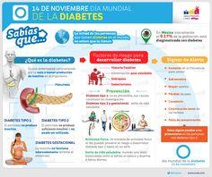 Día Mundial de la #Diabetes 14 de noviembre