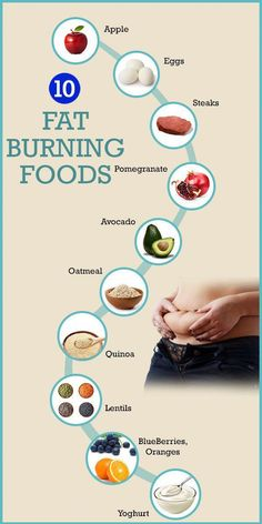 Although the amont of exercise you get is key to losing weight, certain foods can speed the process up. Here are some fat burning food diet ... #StomachFatBurningFoods Stomach Fat Burning Foods, Best Fat Burning Foods, Best Weight Loss Foods, Weight Loss Meals, Healthy Food To Lose Weight, Diet Plans To Lose Weight, How To Lose Weight Fast, Quinoa, Blueberries