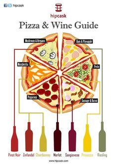 Pizza & Wine Guide #Hipcask