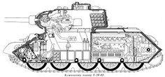 「t-34 inside」的圖片搜尋結果