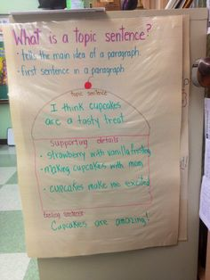 Topic Sentence Definition Anchor Chart