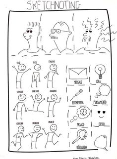 Imagen insertada Doodle Icon, Doodle Sketch, Doodle Art, Learn To Draw, How To Draw Hands, Storyboard Drawing, Visual Note Taking, Visual Thinking, Note Doodles