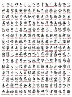 Chinese Symbol Meanings - Tattoo Shortlist