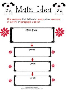 Free Graphic Organizer For You To Use When Teaching Main Idea and Details! Enjoy! Julie