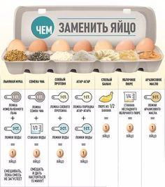 когда закончились яйца.....
