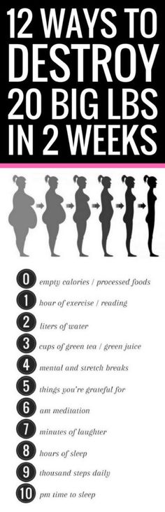 12 Ways To Lose 20 Pounds in 14 Days – Medi Idea