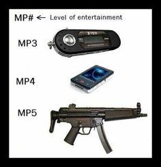 Level Of Entertainment - Military humor