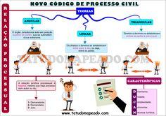 relacao-juridico-processual