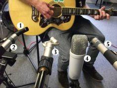 Acoustic mics