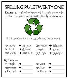 spelling rule 21 - Google Search