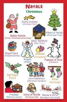 Italian Language Poster - Christmas / Natale: Bilingual Chart for Classroom and Playroom with text in Italian and English http://www.amazon.com/dp/B0093O419A/ref=nosim?tag=ireadi0a-20: