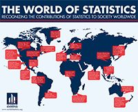 Famous Statisticians from History - World of Statistics