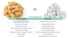 Trying to understand the world of sugar can make your head spin. While you know that white sugar and corn syrup are inherently bad for you, what about all Sugar Alternatives, Natural Sugar, Corn Syrup, Make It Yourself, Vegan, Health, Salud, Health Care, Healthy