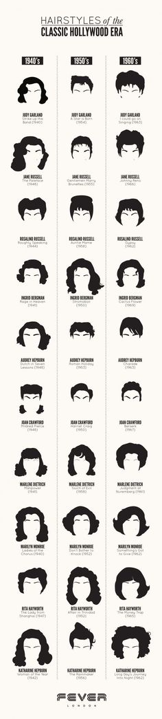 We love this illustration of Hairstyles of the Classic Hollywood Era