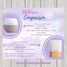Comparison of two popular doterra diffusers