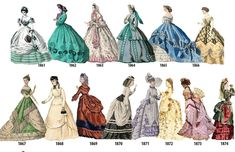Historical Fashion — lolita-wardrobe: A Timeline of Women's Fashion. 1800s Fashion, 19th Century Fashion, Victorian Fashion, Vintage Fashion, Vintage Style, Medieval Clothing, Historical Clothing, Historical Dress, Medieval Outfits