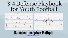 22 Best Youth Football Playbooks images in 2019   Youth