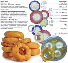 Just made this recipe with beer in place of seltzer. Perfect recipe for beer-battered onion rings. Just made this recipe with beer in place of seltzer. Perfect recipe for beer-battered onion rings. Beer Battered Onion Rings, Baked Onion Rings, Baked Onions, French Fried Onions, Taste Of Home, Eating Raw, Snack, Vegetable Dishes, Appetizer Recipes
