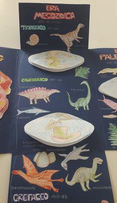 Montessori, Opening Day, Board Games, Lap Books, Teaching, Homeschooling, Geography, Human Anatomy, Dinosaurs
