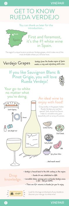 Our infographic reveals everything you need to know about Rueda Verdejo, an affordable, refreshing, food-friendly white wine from Spain. Wine And Cheese Party, Wine Tasting Party, Sweet Champagne Brands, Wine Party Appetizers, Unique Wine Glasses, Wine Cellar Racks, Mets Vins, Wine Education, Spanish Wine