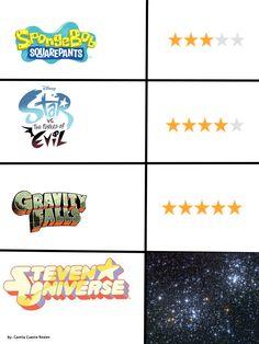i love them all (except spongebob) but Gravity falls deserves way more than su