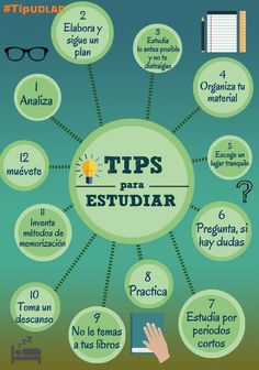 Tips d estudio Study Techniques, Study Methods, Spanish Classroom, Teaching Spanish, Learn Spanish, Map Mind, Studyblr, School Hacks, Study Motivation