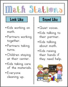 Ricca's Kindergarten: Math Stations Poster {Freebie} **Do this together as a class when introducing procedures - on chart paper- Excited to use math stations to maximize individualization Math Classroom, Kindergarten Math, Teaching Math, Guided Maths, Teaching Ideas, Classroom Ideas, Fun Math, Math Activities, Math Games