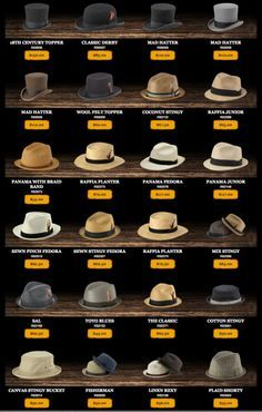 How to Identify Cowboy Hat Styles  72a19f1a2518