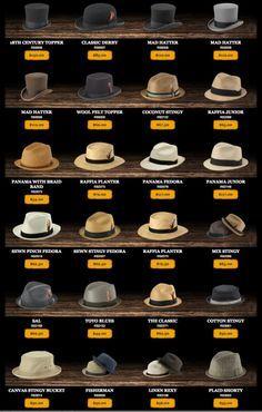 dd4ac6d9989 1940s Men s Hats  Vintage Styles