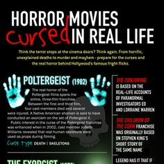 The Real Curses Behind Famous Horror Movies Infographic