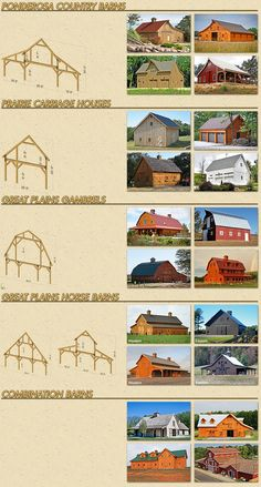 Discover the world of pole barn kits and how they can come in handy. You can build yourself Horse Barns, Old Barns, Horses, Pole Barn Designs, Barn Kits, Barn Shop, Firewood Shed, Barn Garage, Barn Living