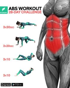 Side Fat Workout, Full Body Gym Workout, Workout Days, Fitness Workout For Women, Hip Workout, Belly Fat Workout, Workout Videos, Gym Workouts, Glute Exercises