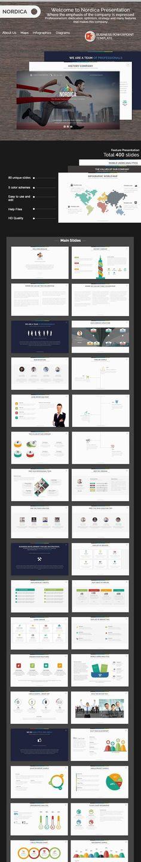 Instamizer Marketing Pinterest Timeline and Instagram