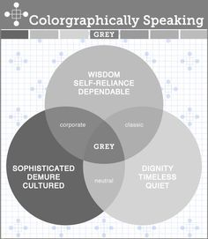 Psychology infographic and charts Grey is known as the designer's workhorse. Workhorse because achromatic grey . Infographic Description Grey is known Color Combos, Color Schemes, Web Design, Logo Design, Color Meanings, Color Psychology, Psychology Textbook, Layout, Colour Board