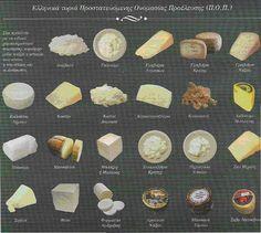 Risultati immagini per ελληνικο τυρι για κρασι