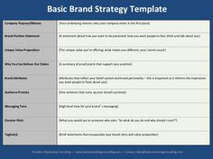 basic-brand-strategy-template
