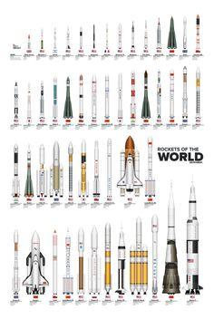 圖表顯示了我們所有的航天火箭的大小