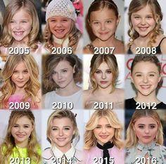 Chloe through the years