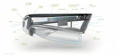 Sharply - Criatividade em Ação | Tecnologia para obtenção de água potável através do ar