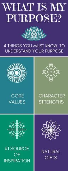 4 Steps to Discover Your Purpose by Dominique D Wilson | Knowing your purpose is key to create a fulfilling life because it affects the way you choose to show up in the world. Become aware of who you are, what you do, and how the 2 complement each other. This awareness results from knowing 4 things: Your core values, character strengths, unique gifts, and what you're most inspired by! Read more at: https://www.everythingshetouches.com/4-steps-to-discover-your-purpose #purpose #selfawareness