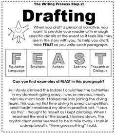 Drafting - Mini Anchor Charts for the Writing Process