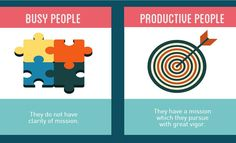 Difference No.1- Busy People V/S Productive People
