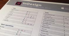 InDesign CC 2017 Printable Cheatsheet
