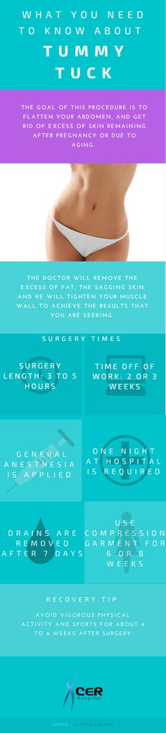 are considering having a Tummy Tuck done, check out this infographic with all the details about the surgery.If you are considering having a Tummy Tuck done, check out this infographic with all the details about the surgery. Tummy Tuck Surgery, Eyelid Surgery, Under The Knife, Mommy Makeover, Tummy Tucks, Sagging Skin, Liposuction, Body Contouring, Eye Make Up