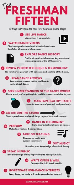 This is a must-read for any student consideringa major in dance. Actually, anyone serious about dance could benefit from theseenriching experiences meant to smooth the transition to college. Online College, Education College, College Hacks, College Life, Types Of Education, Education Requirements, Private Student Loan, Dance Program, My First Year