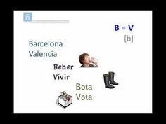 ▶ Pronunciation in Spanish / Spanish words to pronunciate - YouTube