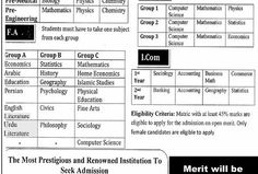 Government College Women University Faisalabad Inter Admission 2015-17
