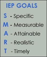 IEP Goals and Accommodations